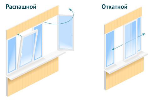 Типы конструкций окон для балконов: с открывающимися створка.